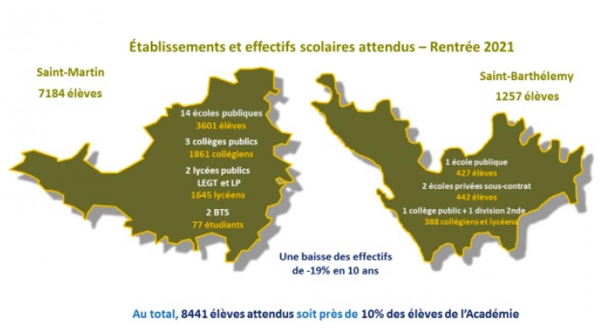 Rentrée scolaire : 8441 élèves attendus le 13 septembre